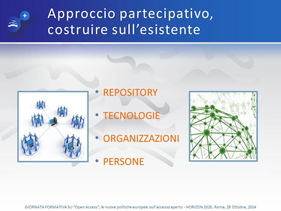 Approccio partecipativo, costruire sull'esistente REPOSITORY TECNOLOGIE ORGANIZZAZIONI PERSONE