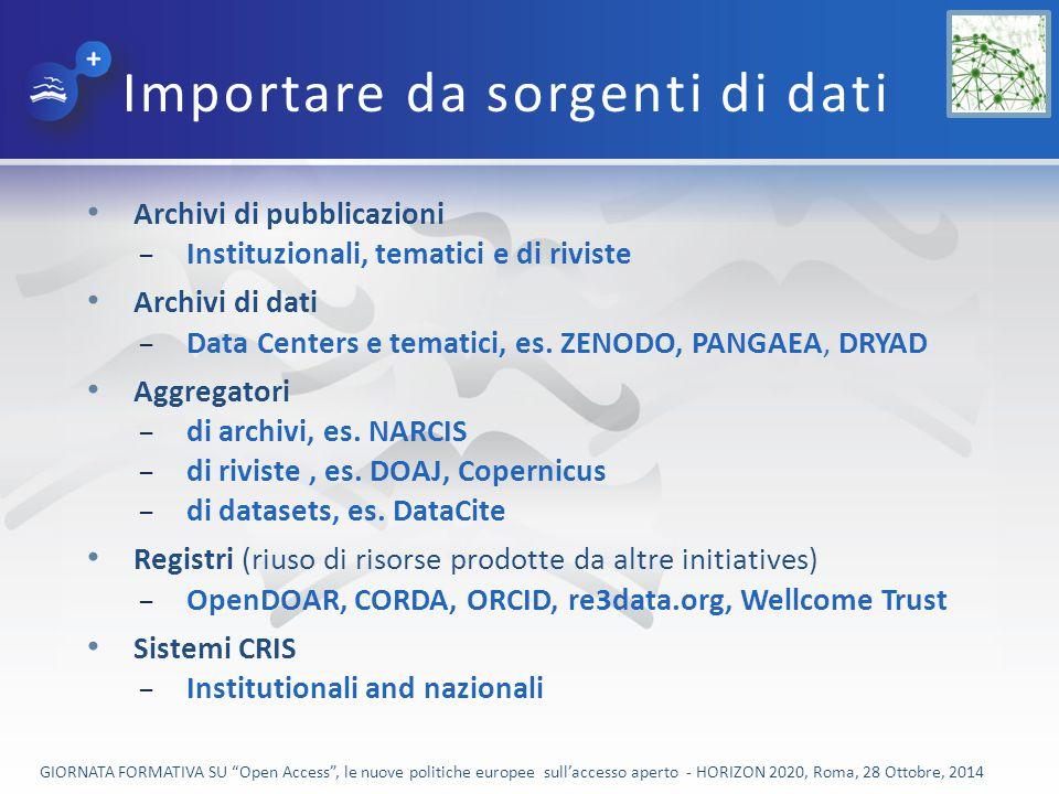 Importare da sorgenti di dati Archivi di pubblicazioni – Instituzionali, tematici e di riviste Archivi di dati – Data Centers e tematici, es.