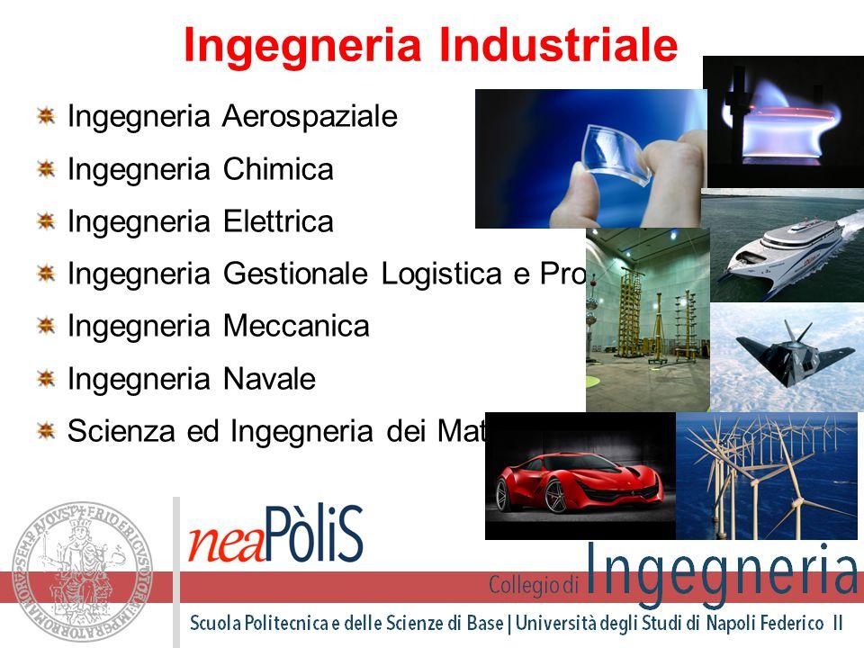 Ingegneria Aerospaziale Ingegneria Chimica Ingegneria Elettrica Ingegneria Gestionale Logistica e Produzione Ingegneria Meccanica Ingegneria Navale Sc
