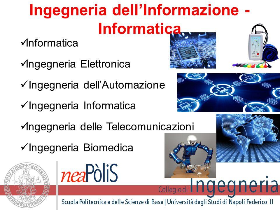 Informatica Ingegneria Elettronica Ingegneria dell'Automazione Ingegneria Informatica Ingegneria delle Telecomunicazioni Ingegneria Biomedica Ingegner