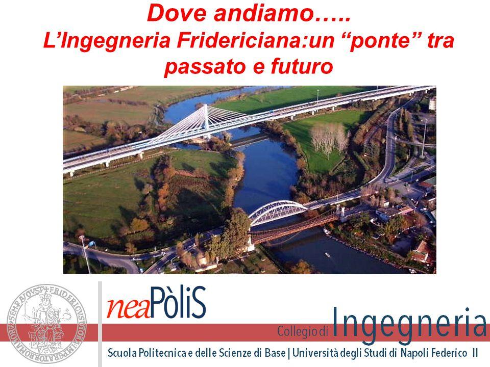 """Dove andiamo….. L'Ingegneria Fridericiana:un """"ponte"""" tra passato e futuro"""