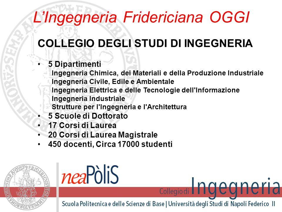L'Ingegneria Fridericiana OGGI COLLEGIO DEGLI STUDI DI INGEGNERIA 5 Dipartimenti Ingegneria Chimica, dei Materiali e della Produzione Industriale Inge