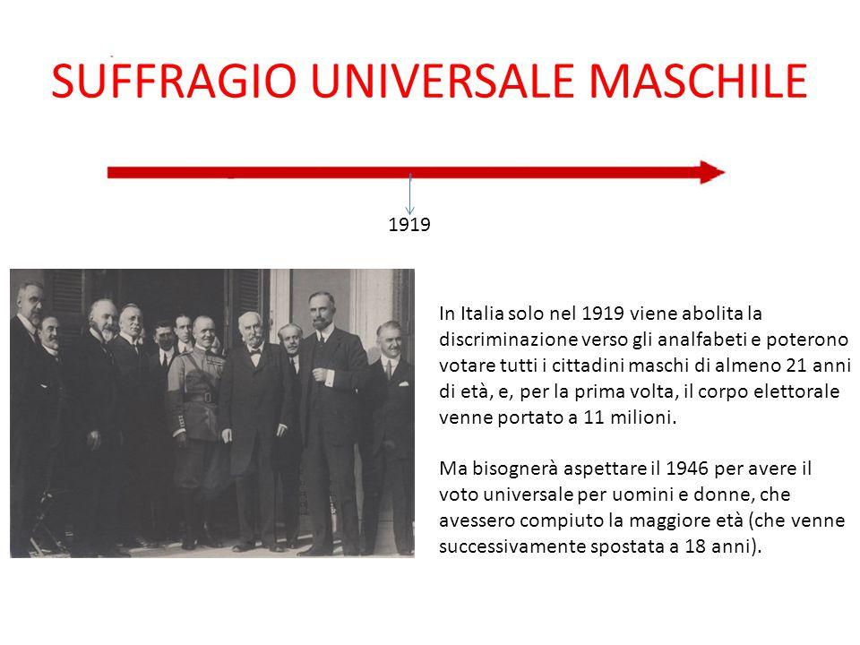 SUFFRAGIO UNIVERSALE MASCHILE 1919 In Italia solo nel 1919 viene abolita la discriminazione verso gli analfabeti e poterono votare tutti i cittadini m