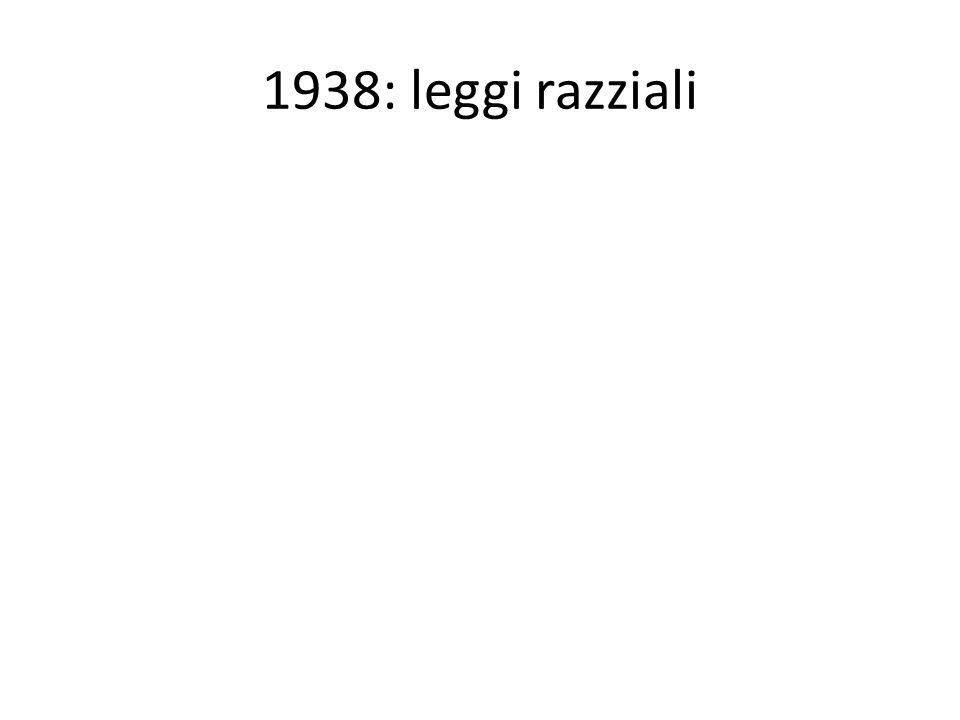 1938: leggi razziali