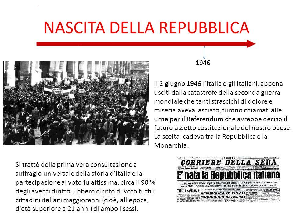 NASCITA DELLA REPUBBLICA 1946 Il 2 giugno 1946 l'Italia e gli italiani, appena usciti dalla catastrofe della seconda guerra mondiale che tanti strasci