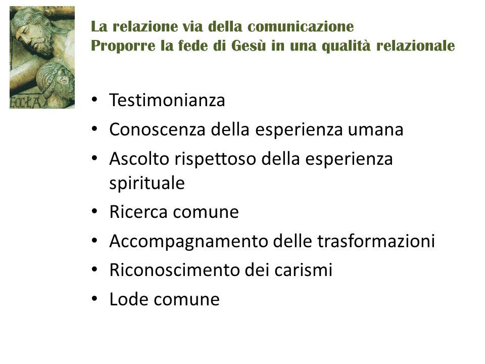 La relazione via della comunicazione Proporre la fede di Gesù in una qualità relazionale Testimonianza Conoscenza della esperienza umana Ascolto rispettoso della esperienza spirituale Ricerca comune Accompagnamento delle trasformazioni Riconoscimento dei carismi Lode comune