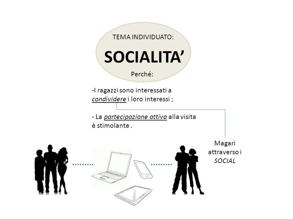 SOCIALITA' TEMA INDIVIDUATO: Perché: -I ragazzi sono interessati a condividere i loro interessi ; - La partecipazione attiva alla visita è stimolante.
