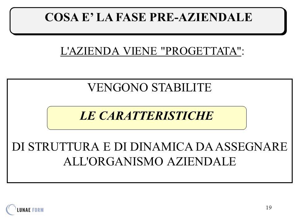 19 COSA E' LA FASE PRE-AZIENDALE TAV.