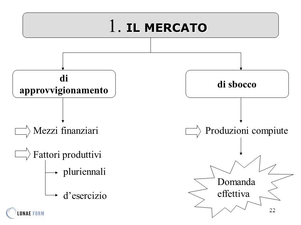 22 IL MERCATO 1.