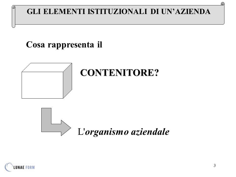 24 LE PIU' CONVENIENTI DIMENSIONI INIZIALI minima Break even pointLa dimensione minima è quella al di sotto della quale la combinazione produttiva agisce in condizioni di non economicità (Break even point).