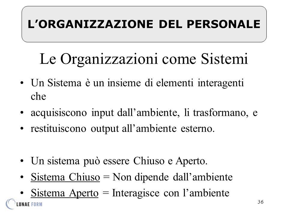36 L'ORGANIZZAZIONE DEL PERSONALE Le Organizzazioni come Sistemi Un Sistema è un insieme di elementi interagenti che acquisiscono input dall'ambiente, li trasformano, e restituiscono output all'ambiente esterno.