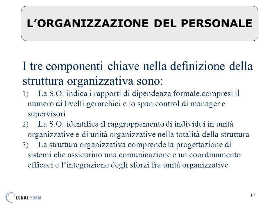 37 L'ORGANIZZAZIONE DEL PERSONALE I tre componenti chiave nella definizione della struttura organizzativa sono: 1) La S.O.