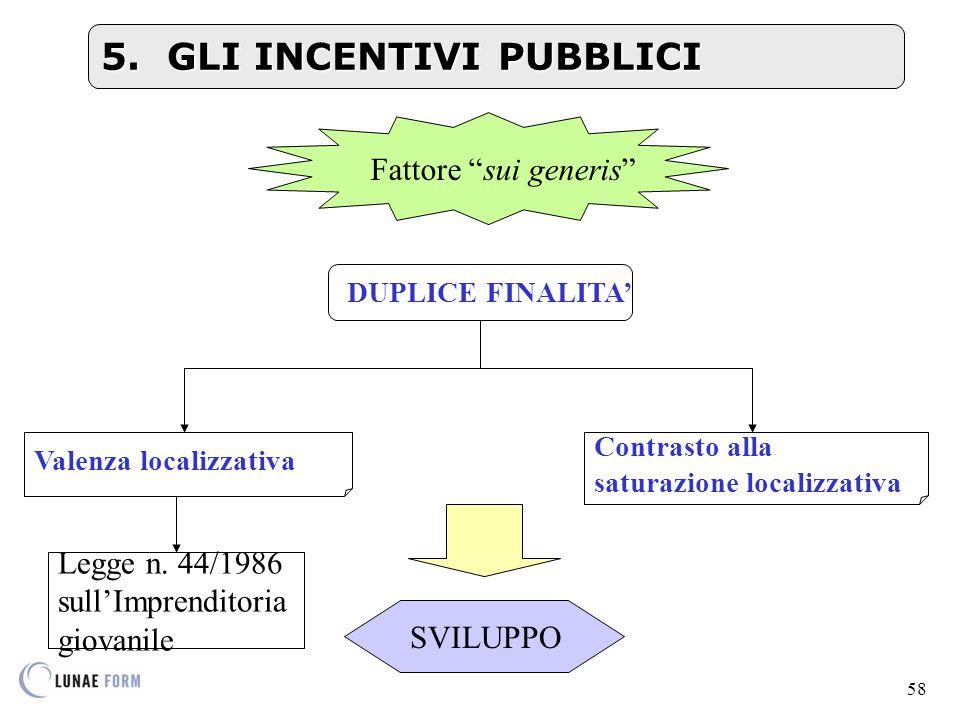 58 DUPLICE FINALITA' Valenza localizzativa Contrasto alla saturazione localizzativa Fattore sui generis SVILUPPO 5.