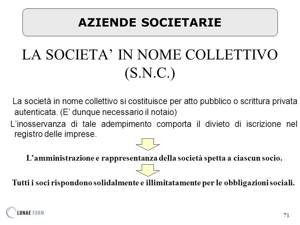 71 AZIENDE SOCIETARIE LA SOCIETA' IN NOME COLLETTIVO (S.N.C.) La società in nome collettivo si costituisce per atto pubblico o scrittura privata autenticata.