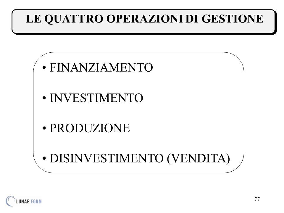 77 FINANZIAMENTO INVESTIMENTO PRODUZIONE DISINVESTIMENTO (VENDITA) LE QUATTRO OPERAZIONI DI GESTIONE