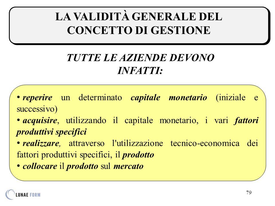 79 LA VALIDITÀ GENERALE DEL CONCETTO DI GESTIONE LA VALIDITÀ GENERALE DEL CONCETTO DI GESTIONE TUTTE LE AZIENDE DEVONO INFATTI: reperire un determinato capitale monetario (iniziale e successivo) acquisire, utilizzando il capitale monetario, i vari fattori produttivi specifici realizzare, attraverso l utilizzazione tecnico-economica dei fattori produttivi specifici, il prodotto collocare il prodotto sul mercato