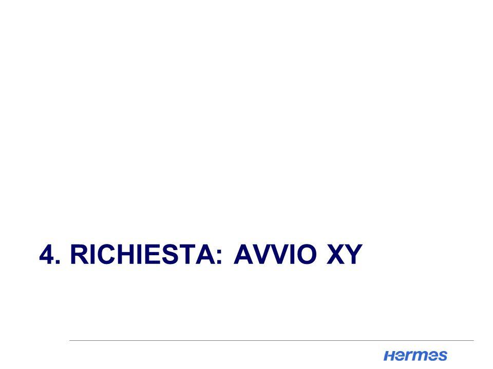4. RICHIESTA: AVVIO XY