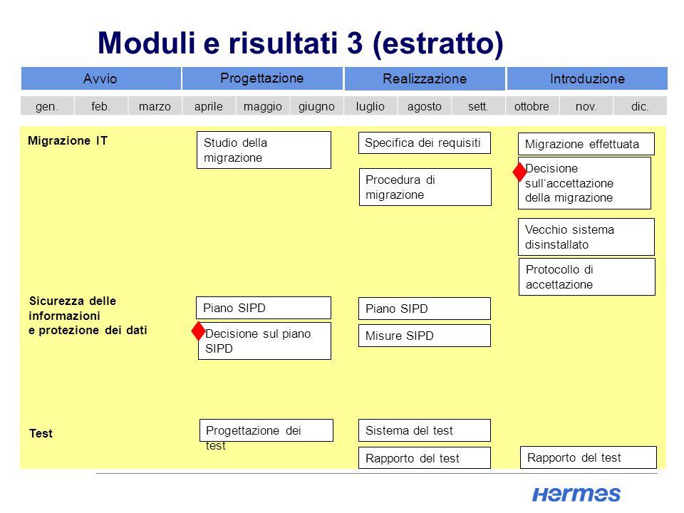 Moduli e risultati 3 (estratto) Avvio Progettazione Realizzazione Introduzione gen.feb.marzoaprilemaggiogiugnoluglioagostosett.ottobrenov.dic.