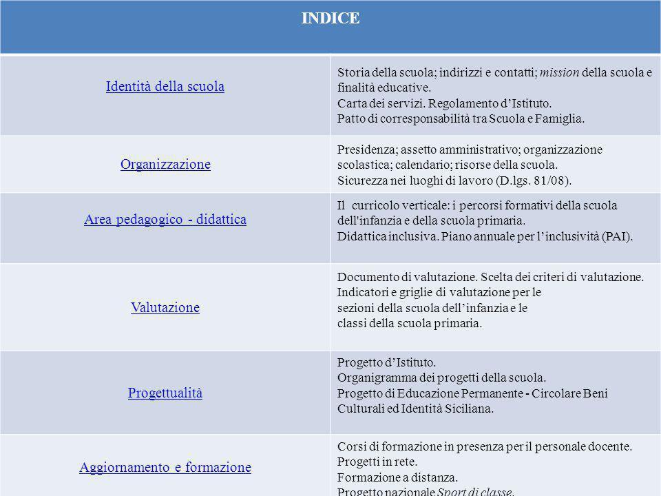 INDICE Identità della scuola Storia della scuola; indirizzi e contatti; mission della scuola e finalità educative.