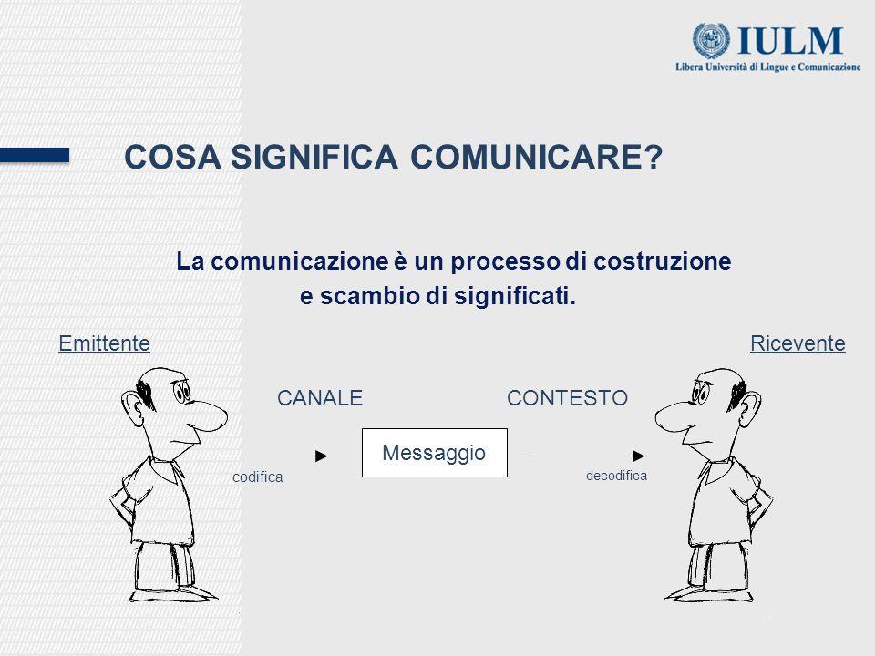 La comunicazione è un processo di costruzione e scambio di significati.