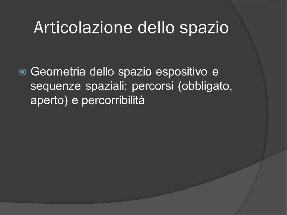 Articolazione dello spazio  Geometria dello spazio espositivo e sequenze spaziali: percorsi (obbligato, aperto) e percorribilità
