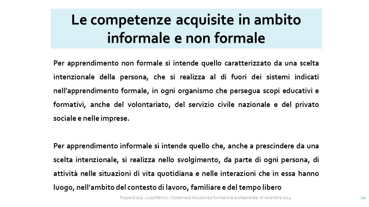 Foppa Group - Luca Melino - Il sistema di istruzione e formazione professionale - 6 novembre 2014 10 Le competenze acquisite in ambito informale e non