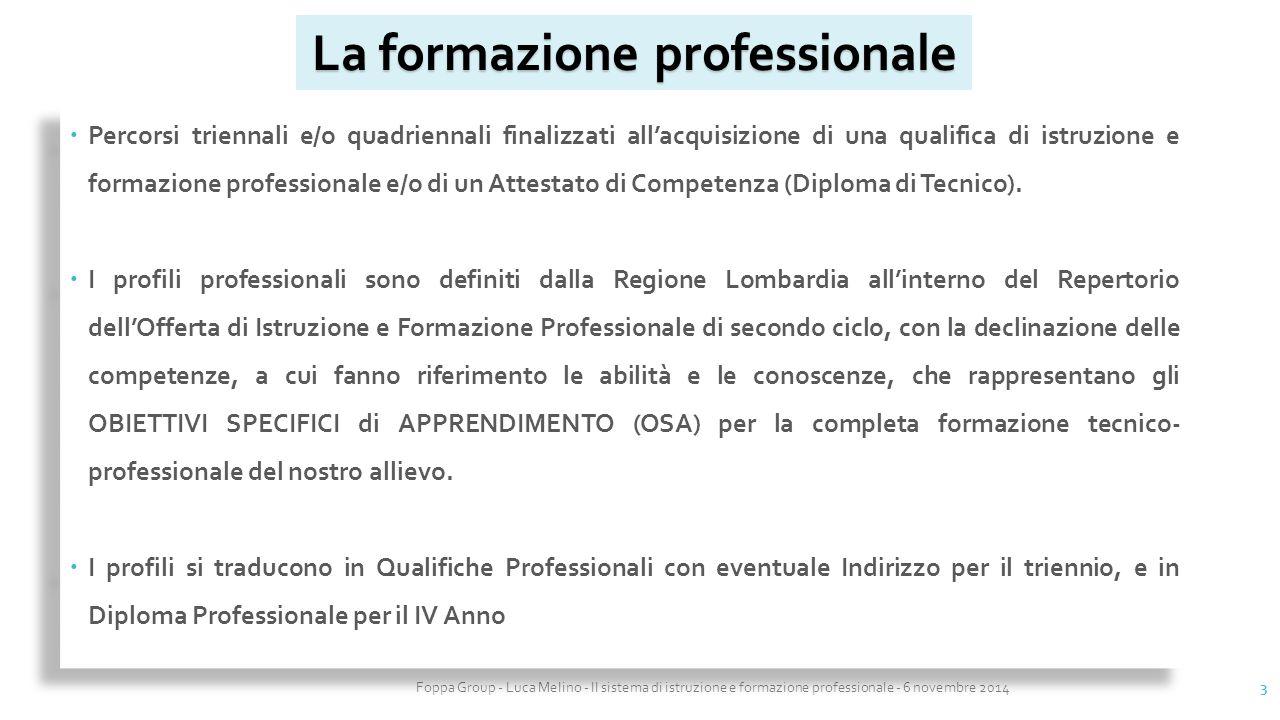 Foppa Group - Luca Melino - Il sistema di istruzione e formazione professionale - 6 novembre 2014 4 La competenza La competenza è la COMPROVATA CAPACITA' di utilizzare CONOSCENZE, ABILITA' e CAPACITA' PERSONALI, SOCIALI e/o METODOLOGICHE, in situazioni di lavoro o di studio e nello SVILUPPO PROFESSIONALE E PERSONALE (definizione tratta da «Raccomandazione del Parlamento Europeo e del Consiglio sulla costituzione del Quadro Europeo delle Qualifiche per l'apprendimento permanente 232 aprile 2008 )