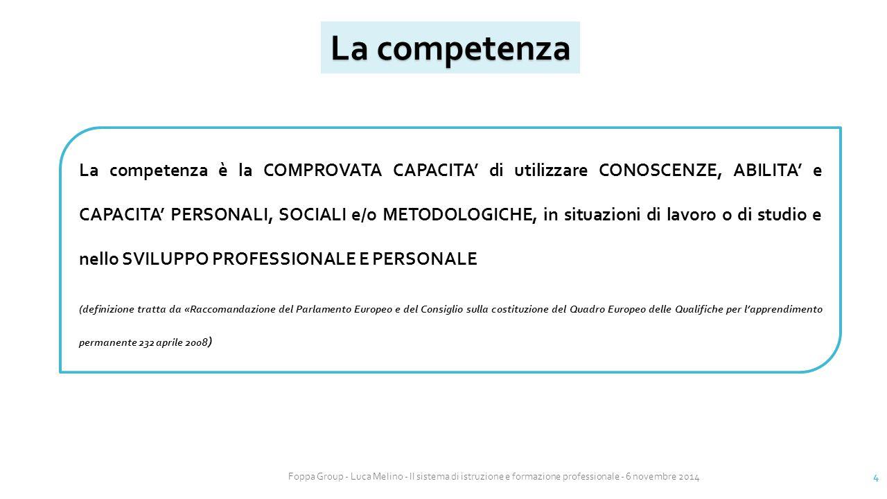 Foppa Group - Luca Melino - Il sistema di istruzione e formazione professionale - 6 novembre 2014 4 La competenza La competenza è la COMPROVATA CAPACI