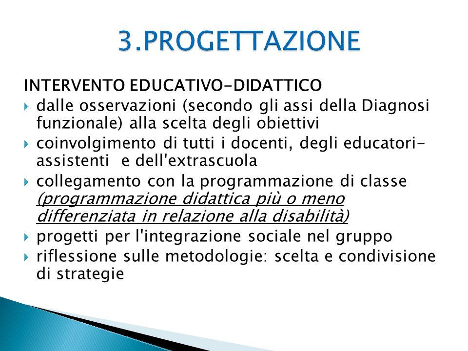 INTERVENTO EDUCATIVO-DIDATTICO  dalle osservazioni (secondo gli assi della Diagnosi funzionale) alla scelta degli obiettivi  coinvolgimento di tutti
