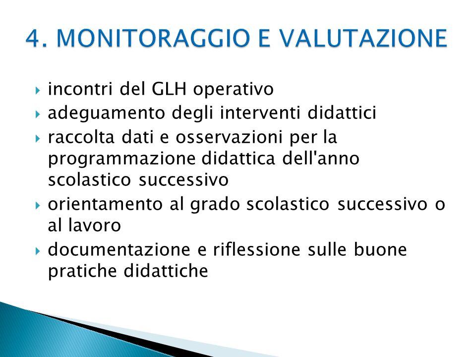  incontri del GLH operativo  adeguamento degli interventi didattici  raccolta dati e osservazioni per la programmazione didattica dell'anno scolast