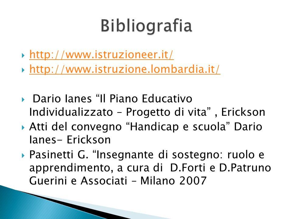 " http://www.istruzioneer.it/ http://www.istruzioneer.it/  http://www.istruzione.lombardia.it/ http://www.istruzione.lombardia.it/  Dario Ianes ""Il"