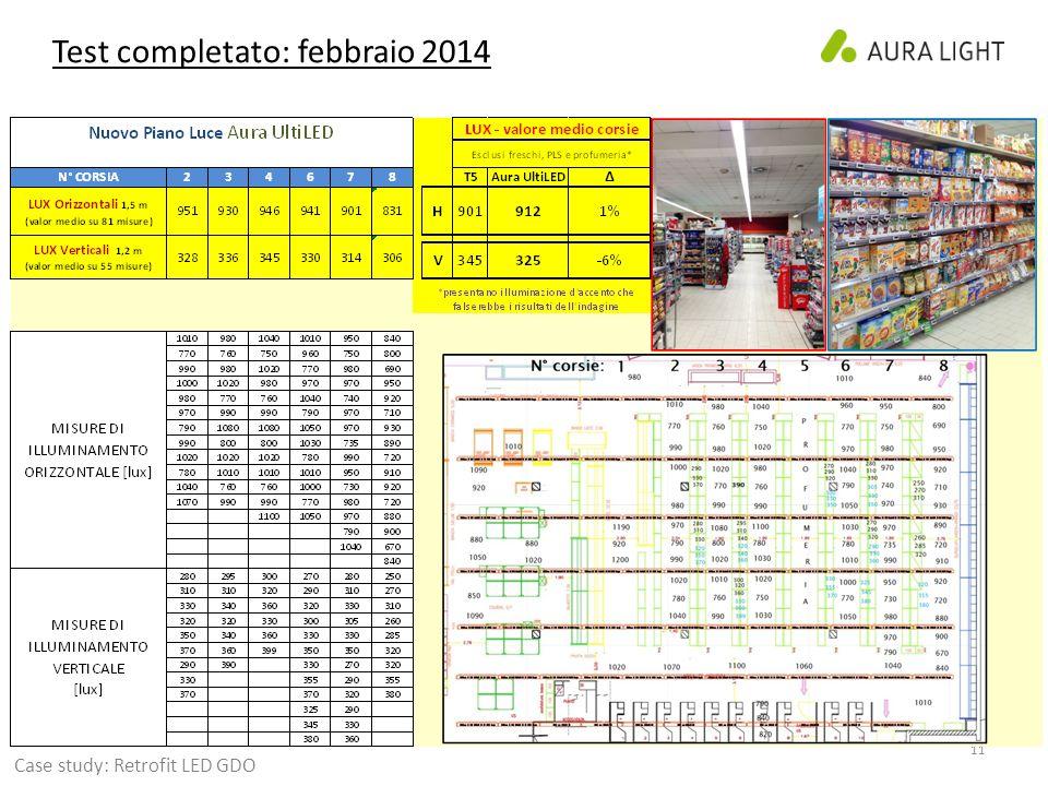 11 Test completato: febbraio 2014 Case study: Retrofit LED GDO
