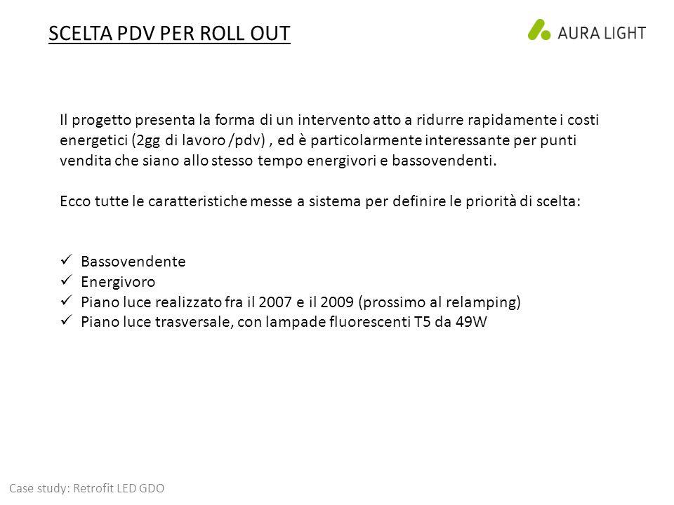 SCELTA PDV PER ROLL OUT Il progetto presenta la forma di un intervento atto a ridurre rapidamente i costi energetici (2gg di lavoro /pdv), ed è particolarmente interessante per punti vendita che siano allo stesso tempo energivori e bassovendenti.