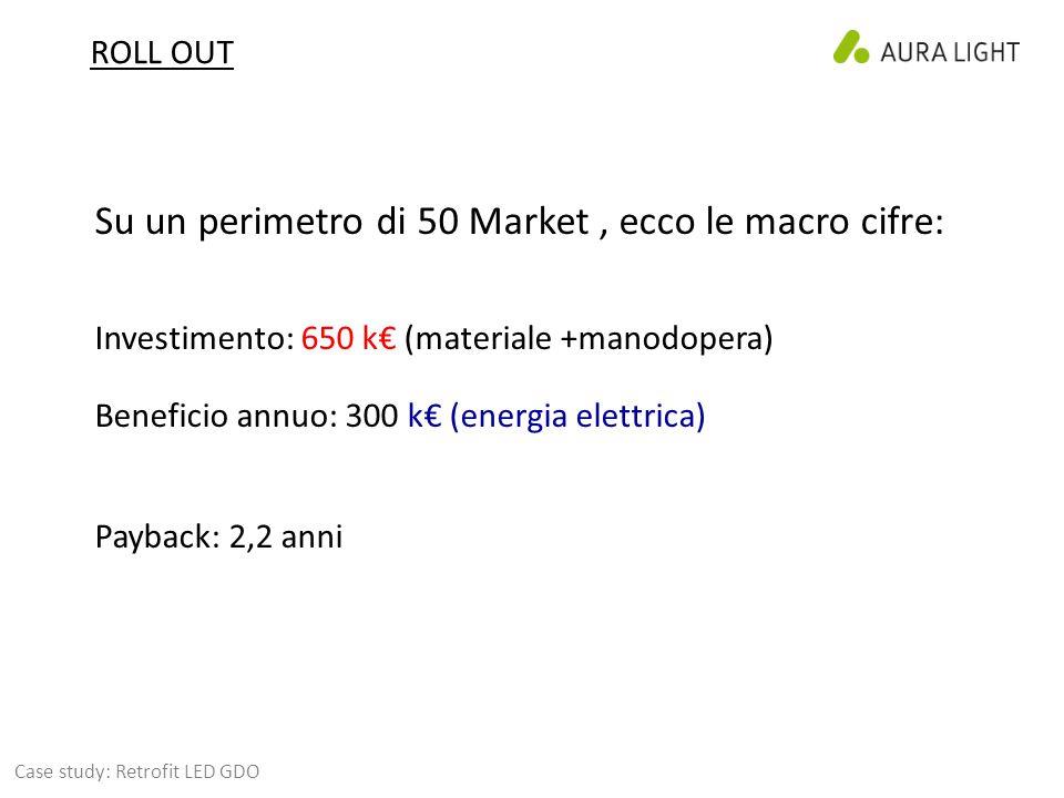 ROLL OUT Su un perimetro di 50 Market, ecco le macro cifre: Investimento: 650 k€ (materiale +manodopera) Beneficio annuo: 300 k€ (energia elettrica) Payback: 2,2 anni Case study: Retrofit LED GDO