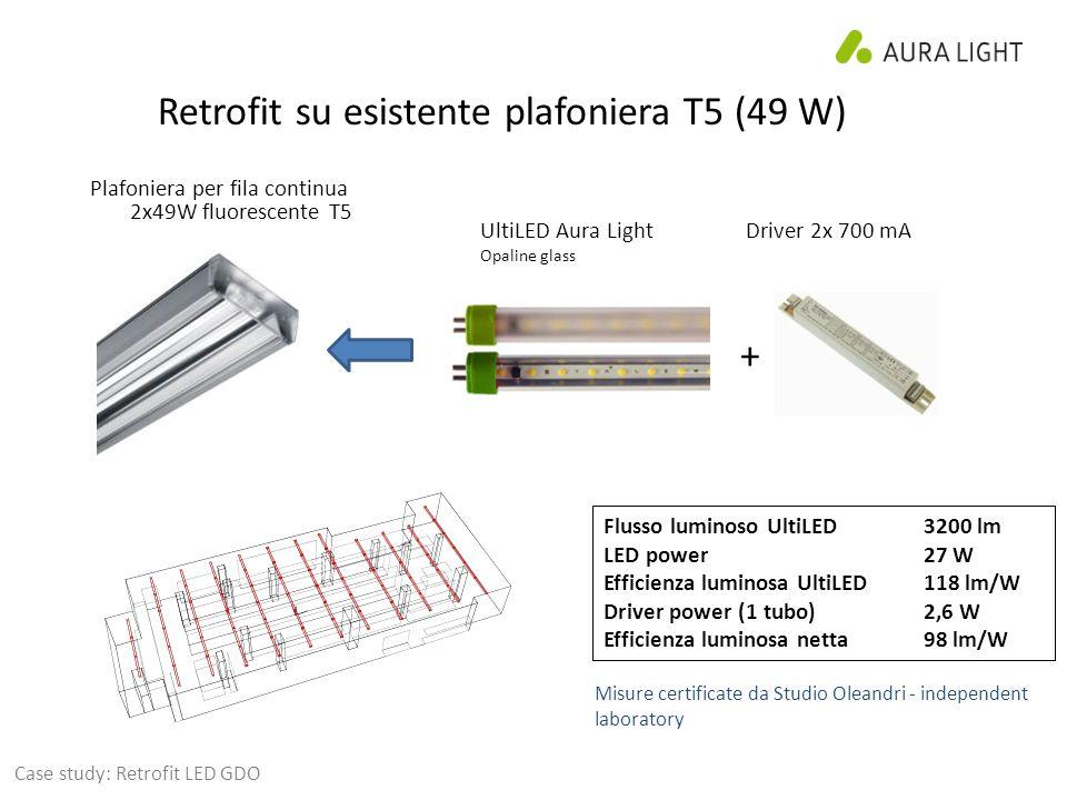 Plafoniera per fila continua 2x49W fluorescente T5 Retrofit su esistente plafoniera T5 (49 W) Flusso luminoso UltiLED3200 lm LED power27 W Efficienza luminosa UltiLED118 lm/W Driver power (1 tubo)2,6 W Efficienza luminosa netta98 lm/W Misure certificate da Studio Oleandri - independent laboratory + UltiLED Aura Light Opaline glass Driver 2x 700 mA Case study: Retrofit LED GDO