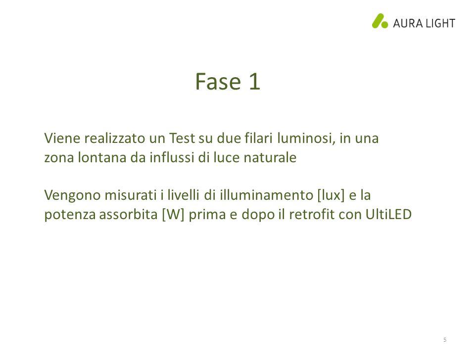 5 Fase 1 Viene realizzato un Test su due filari luminosi, in una zona lontana da influssi di luce naturale Vengono misurati i livelli di illuminamento [lux] e la potenza assorbita [W] prima e dopo il retrofit con UltiLED