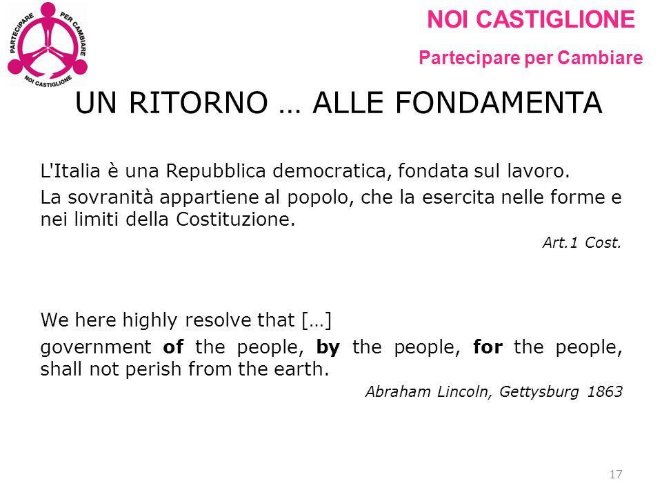 NOI CASTIGLIONE Partecipare per Cambiare UN RITORNO … ALLE FONDAMENTA L'Italia è una Repubblica democratica, fondata sul lavoro. La sovranità appartie