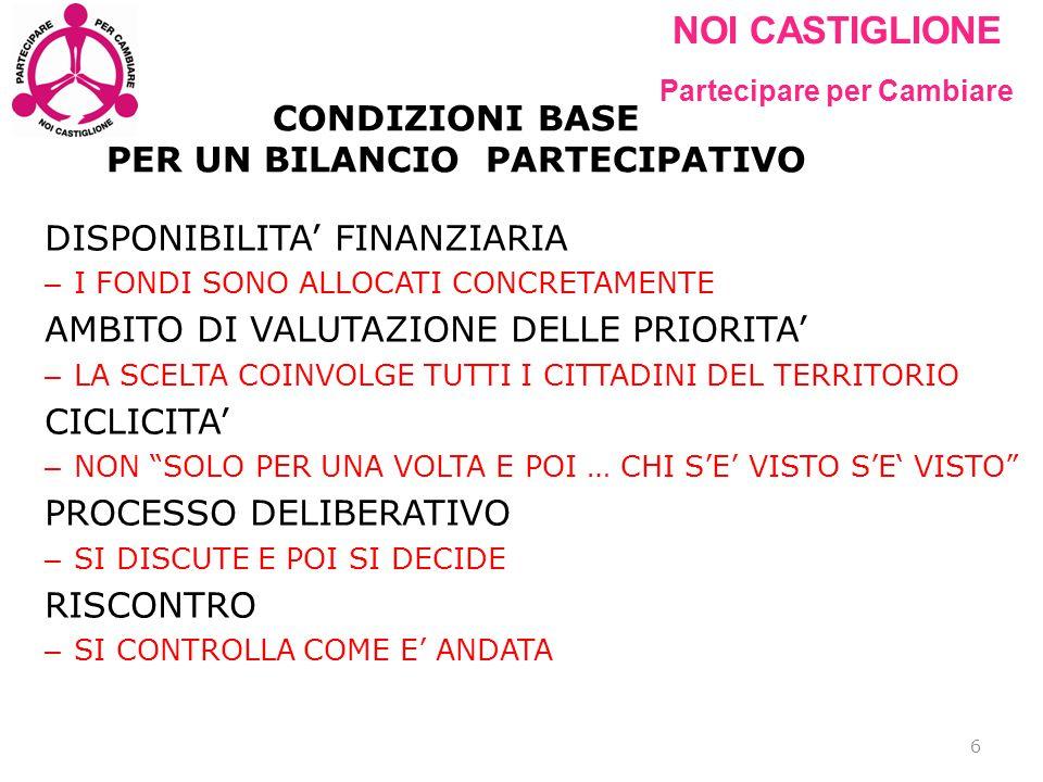 NOI CASTIGLIONE Partecipare per Cambiare UN RITORNO … ALLE FONDAMENTA L Italia è una Repubblica democratica, fondata sul lavoro.