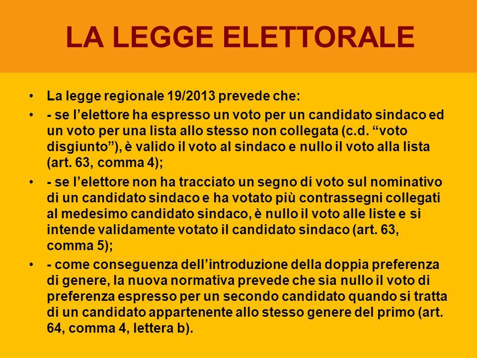 La legge regionale 19/2013 prevede che: - se l'elettore ha espresso un voto per un candidato sindaco ed un voto per una lista allo stesso non collegat
