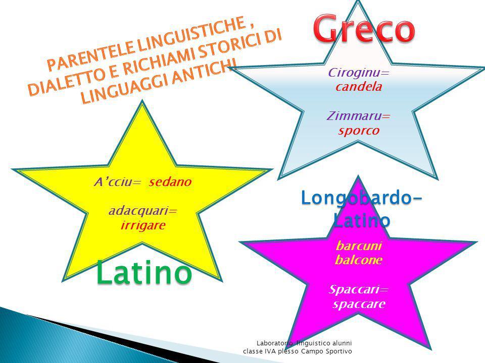 Ciroginu= candela Zimmaru= sporco A'cciu= sedano adacquari= irrigare Latino barcuni balcone Spaccari= spaccare Longobardo- Latino Laboratorio linguist