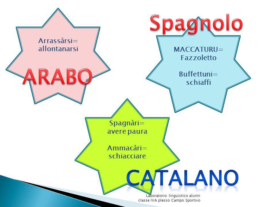 Arrassàrsi= allontanarsi MACCATURU= Fazzoletto Buffettuni= schiaffi Spagnàri= avere paura Ammacàri= schiacciare Laboratorio linguistico alunni classe