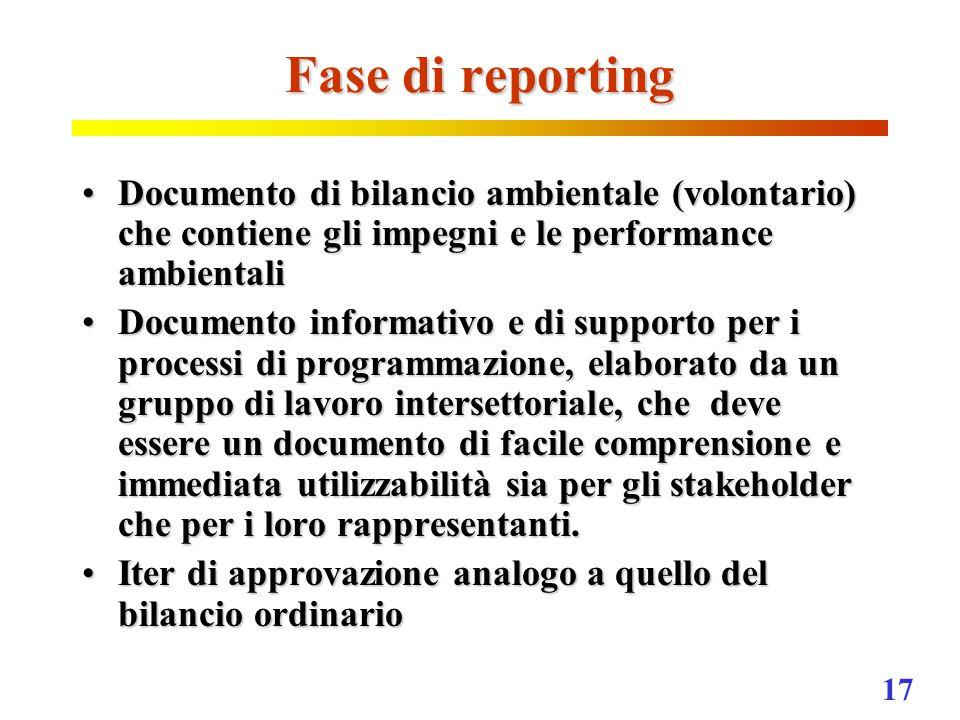 17 Fase di reporting Documento di bilancio ambientale (volontario) che contiene gli impegni e le performance ambientaliDocumento di bilancio ambientale (volontario) che contiene gli impegni e le performance ambientali Documento informativo e di supporto per i processi di programmazione, elaborato da un gruppo di lavoro intersettoriale, che deve essere un documento di facile comprensione e immediata utilizzabilità sia per gli stakeholder che per i loro rappresentanti.Documento informativo e di supporto per i processi di programmazione, elaborato da un gruppo di lavoro intersettoriale, che deve essere un documento di facile comprensione e immediata utilizzabilità sia per gli stakeholder che per i loro rappresentanti.
