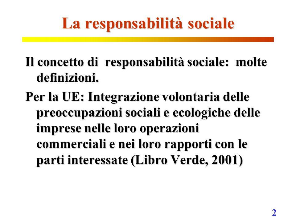 2 La responsabilità sociale Il concetto di responsabilità sociale: molte definizioni.