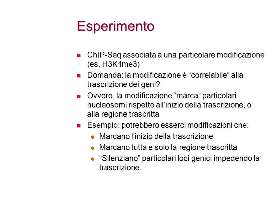 Esperimento ChIP-Seq associata a una particolare modificazione (es, H3K4me3) ChIP-Seq associata a una particolare modificazione (es, H3K4me3) Domanda:
