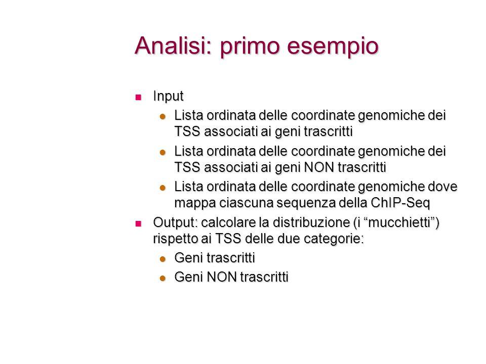 Analisi: primo esempio Input Input Lista ordinata delle coordinate genomiche dei TSS associati ai geni trascritti Lista ordinata delle coordinate geno
