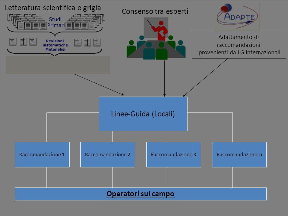 Letteratura scientifica e grigia Consenso tra esperti Adattamento di raccomandazioni provenienti da LG Internazionali Linee-Guida (Locali) Raccomandaz