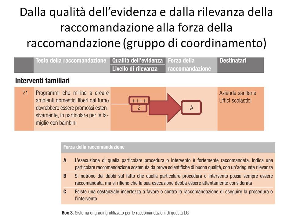 Dalla qualità dell'evidenza e dalla rilevanza della raccomandazione alla forza della raccomandazione (gruppo di coordinamento)