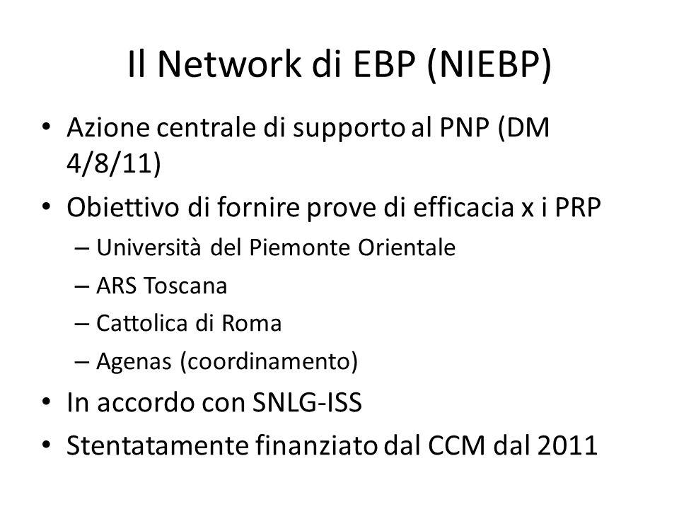 Il Network di EBP (NIEBP) Azione centrale di supporto al PNP (DM 4/8/11) Obiettivo di fornire prove di efficacia x i PRP – Università del Piemonte Ori
