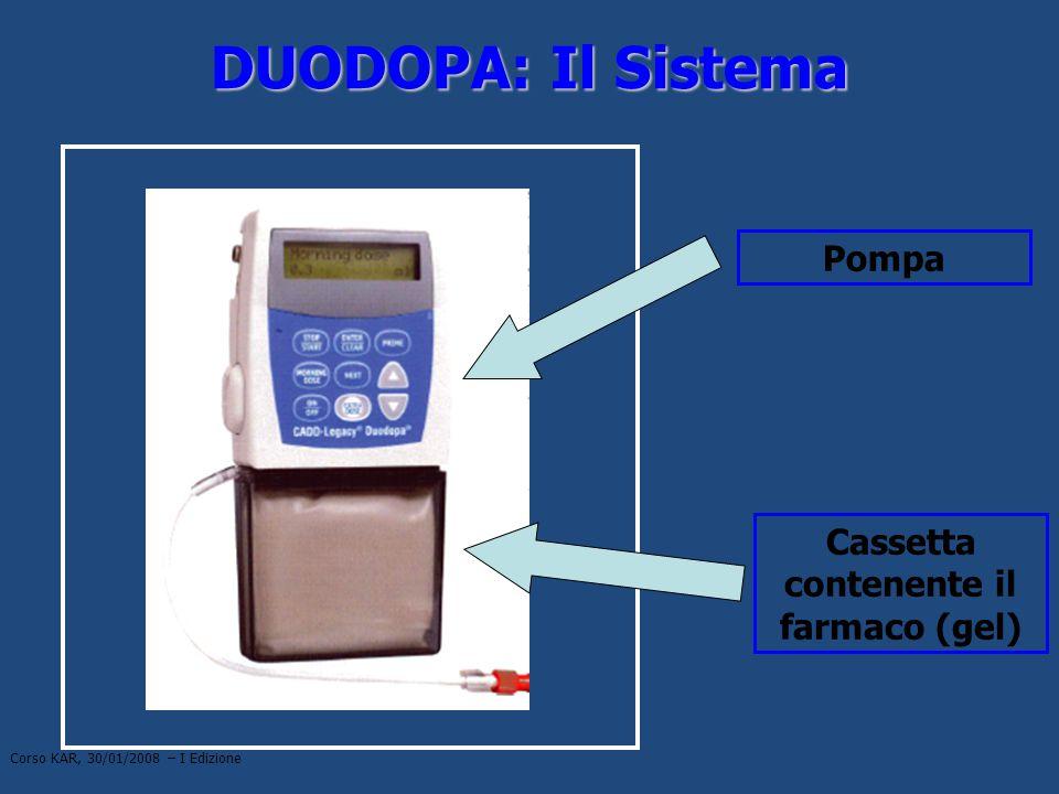 DUODOPA: Il Sistema Pompa Cassetta contenente il farmaco (gel) Corso KAR, 30/01/2008 – I Edizione