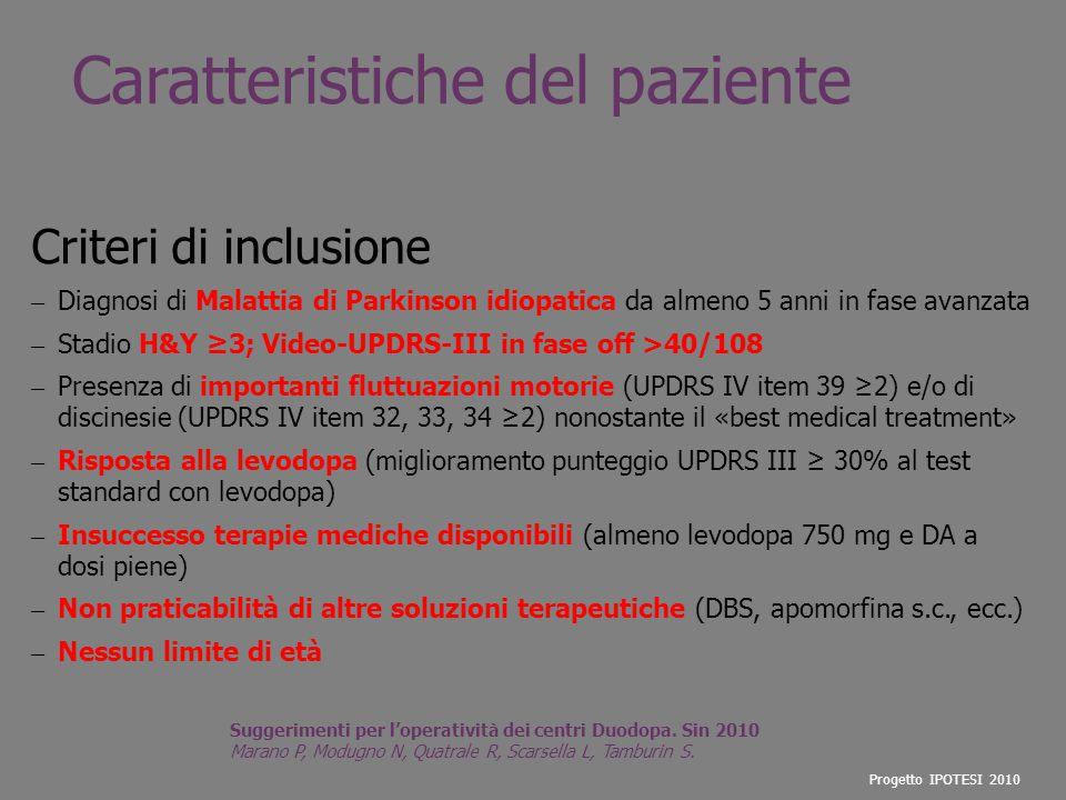 Caratteristiche del paziente Criteri di inclusione – Diagnosi di Malattia di Parkinson idiopatica da almeno 5 anni in fase avanzata – Stadio H&Y ≥3; V